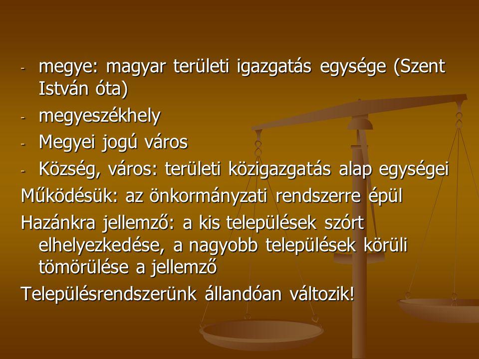 -m-m-m-megye: magyar területi igazgatás egysége (Szent István óta) -m-m-m-megyeszékhely -M-M-M-Megyei jogú város -K-K-K-Község, város: területi közigazgatás alap egységei Működésük: az önkormányzati rendszerre épül Hazánkra jellemző: a kis települések szórt elhelyezkedése, a nagyobb települések körüli tömörülése a jellemző Településrendszerünk állandóan változik!