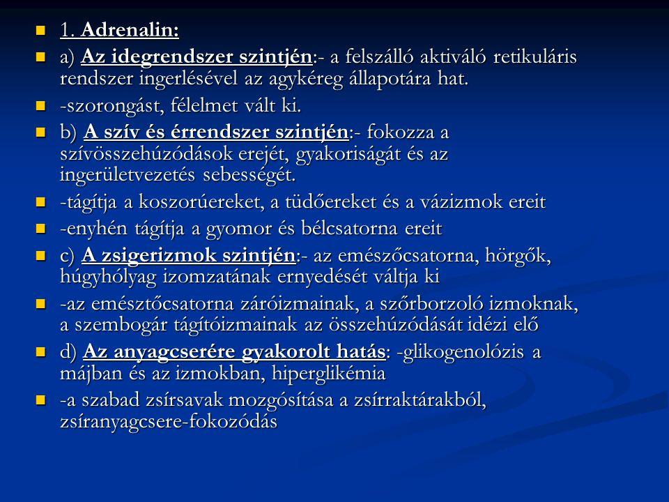 1.Adrenalin: 1.