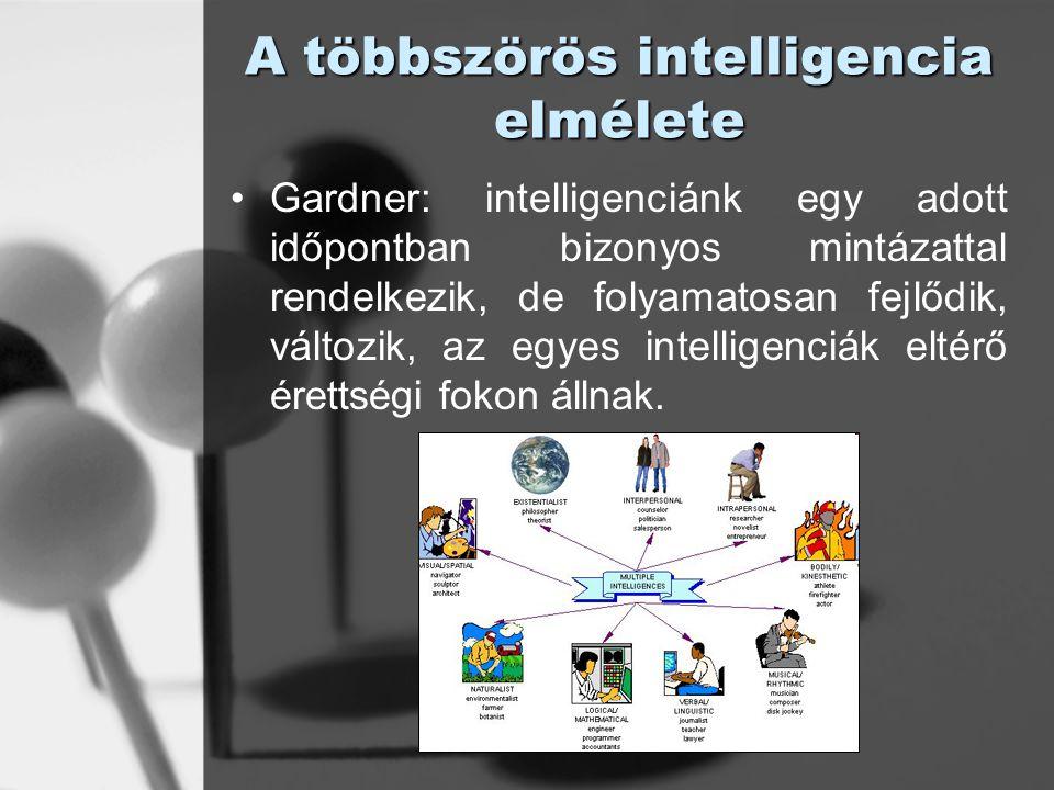 © László Laura A többszörös intelligencia elmélete Gardner: intelligenciánk egy adott időpontban bizonyos mintázattal rendelkezik, de folyamatosan fej