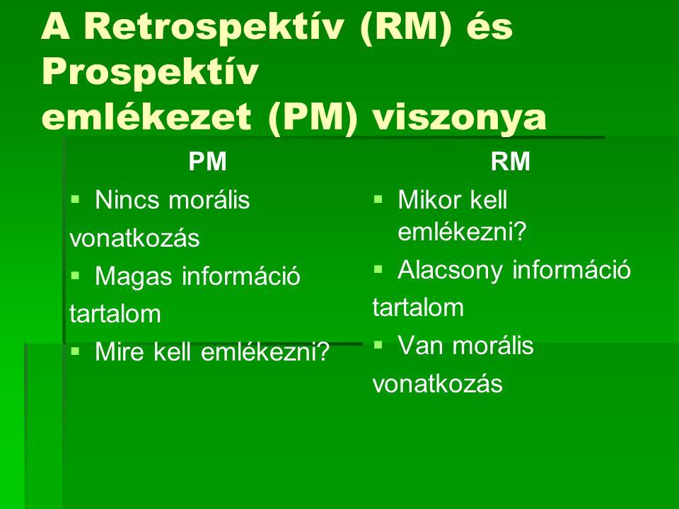 A Retrospektív (RM) és Prospektív emlékezet (PM) viszonya PM   Nincs morális vonatkozás   Magas információ tartalom   Mire kell emlékezni.