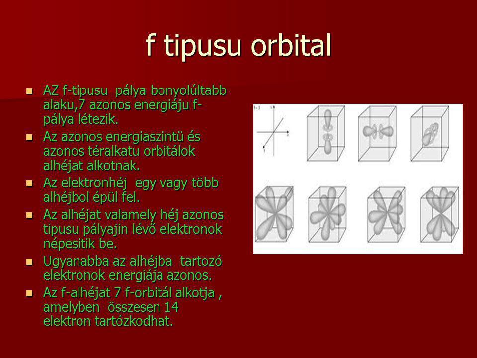 f tipusu orbital AZ f-tipusu pálya bonyolúltabb alaku,7 azonos energiáju f- pálya létezik. AZ f-tipusu pálya bonyolúltabb alaku,7 azonos energiáju f-
