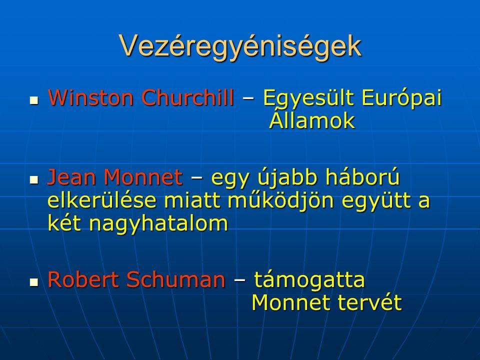 Vezéregyéniségek Winston Churchill – Egyesült Európai Államok Winston Churchill – Egyesült Európai Államok Jean Monnet – egy újabb háború elkerülése m
