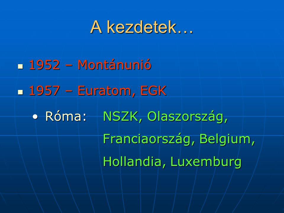 A kezdetek… 1952 – Montánunió 1952 – Montánunió 1957 – Euratom, EGK 1957 – Euratom, EGK Róma: NSZK, Olaszország, Franciaország, Belgium, Hollandia, Lu
