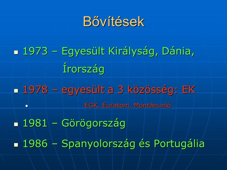 Bővítések 1973 – Egyesült Királyság, Dánia, Írország 1973 – Egyesült Királyság, Dánia, Írország 1978 – egyesült a 3 közösség: EK 1978 – egyesült a 3 k