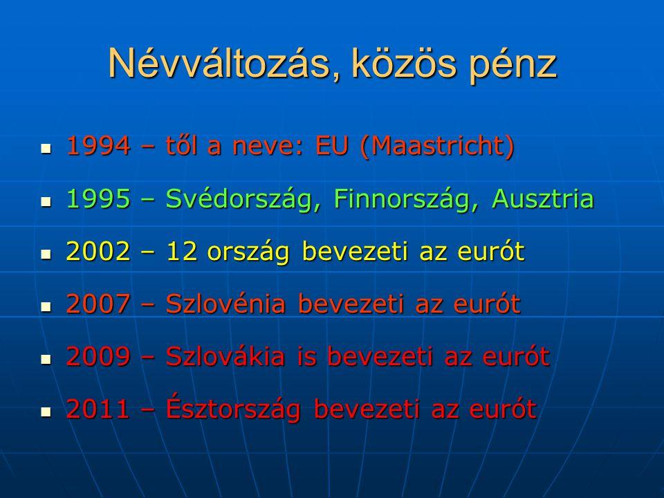 Névváltozás, közös pénz 1994 – től a neve: EU (Maastricht) 1994 – től a neve: EU (Maastricht) 1995 – Svédország, Finnország, Ausztria 1995 – Svédorszá