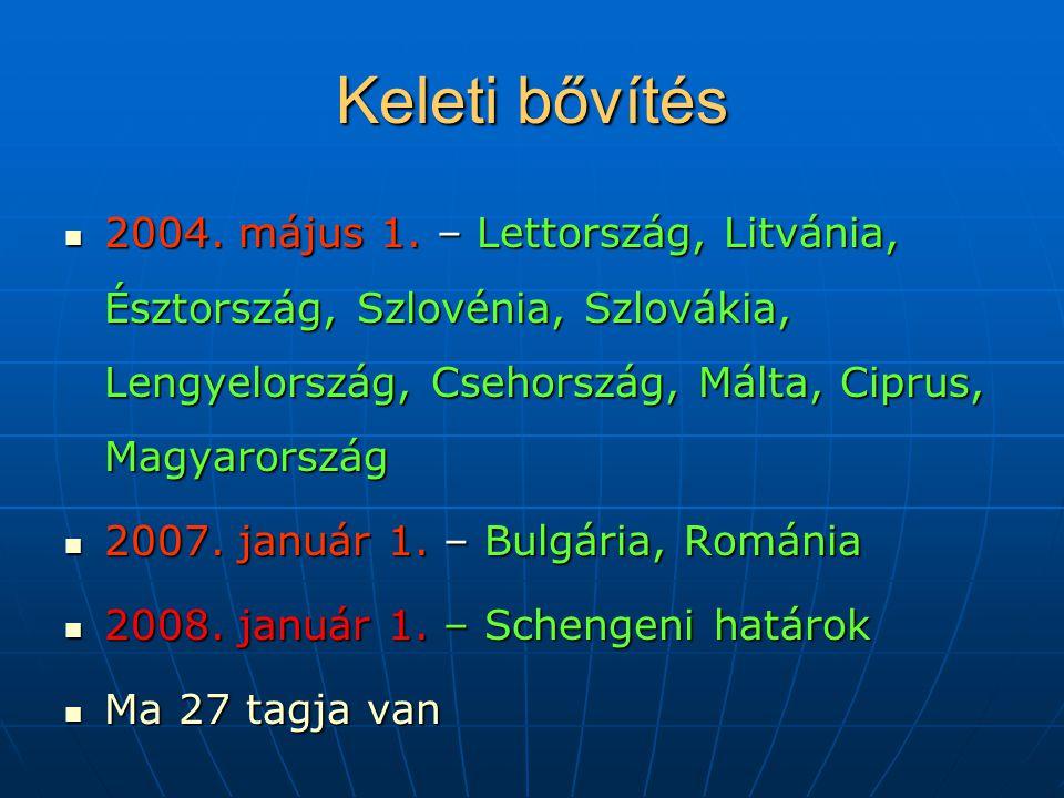 Keleti bővítés 2004. május 1. – Lettország, Litvánia, Észtország, Szlovénia, Szlovákia, Lengyelország, Csehország, Málta, Ciprus, Magyarország 2007. j