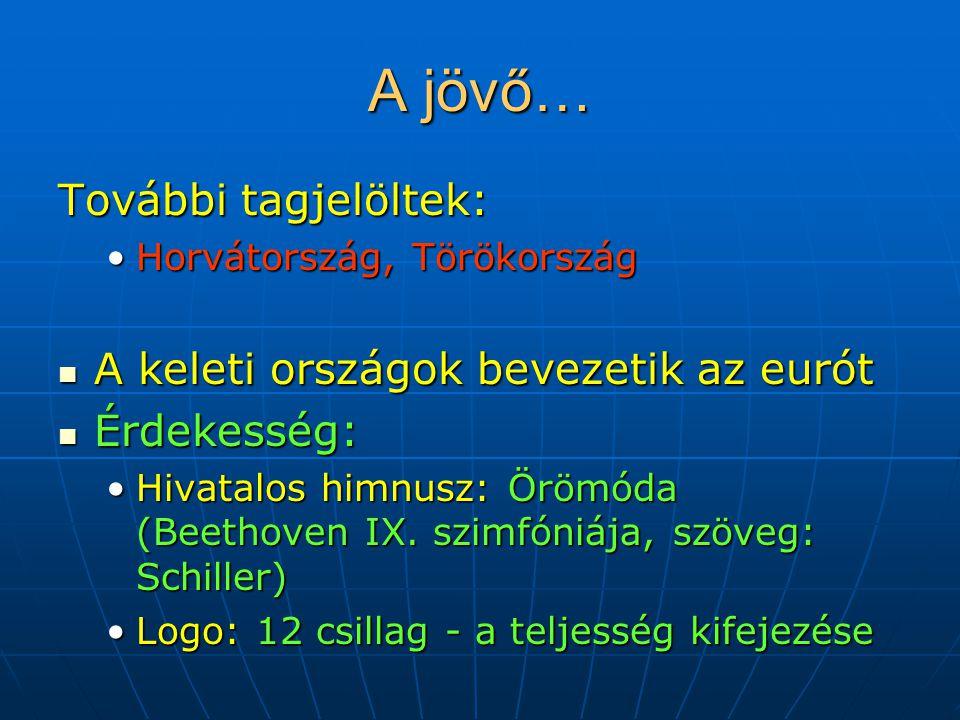 A jövő… További tagjelöltek: Horvátország, TörökországHorvátország, Törökország A keleti országok bevezetik az eurót A keleti országok bevezetik az eu