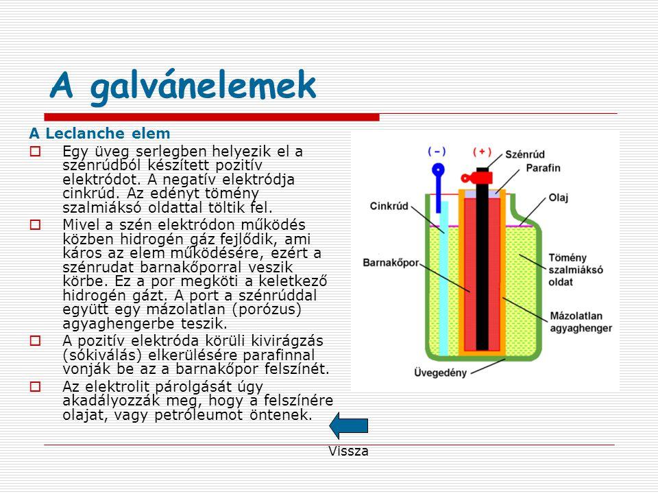 A galvánelemek A Leclanche elem  Egy üveg serlegben helyezik el a szénrúdból készített pozitív elektródot.
