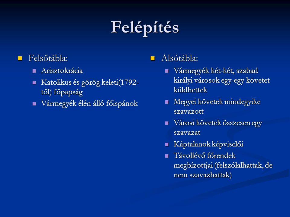 Felépítés Felsőtábla: Felsőtábla: Arisztokrácia Arisztokrácia Katolikus és görög keleti(1792- től) főpapság Katolikus és görög keleti(1792- től) főpap