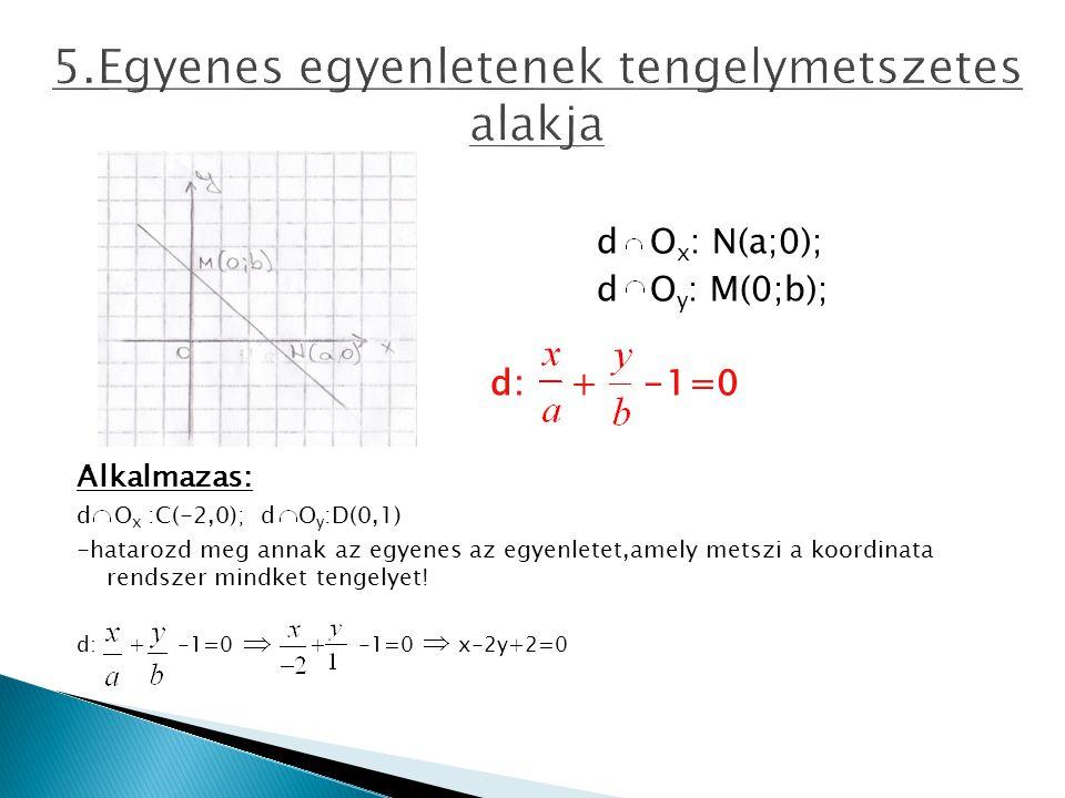 d O x : N(a;0); d O y : M(0;b); d: + -1=0 Alkalmazas: d O x :C(-2,0); d O y :D(0,1) -hatarozd meg annak az egyenes az egyenletet,amely metszi a koordi