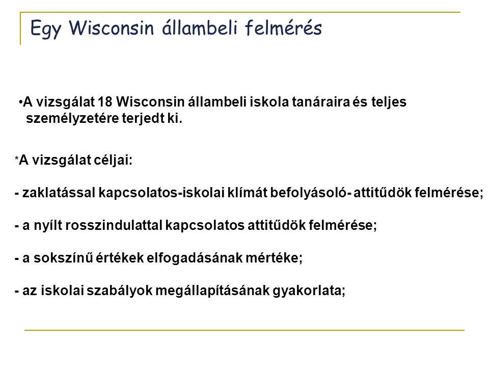 Egy Wisconsin állambeli felmérés A vizsgálat 18 Wisconsin állambeli iskola tanáraira és teljes személyzetére terjedt ki. * A vizsgálat céljai: - zakla