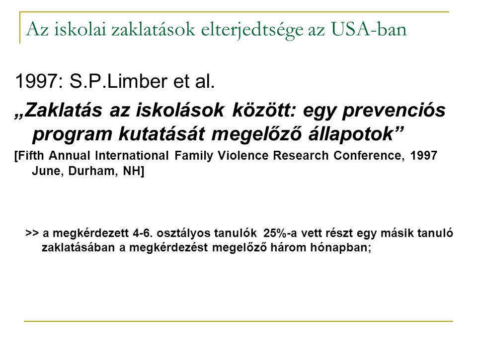 """Az iskolai zaklatások elterjedtsége az USA-ban 1997: S.P.Limber et al. """"Zaklatás az iskolások között: egy prevenciós program kutatását megelőző állapo"""
