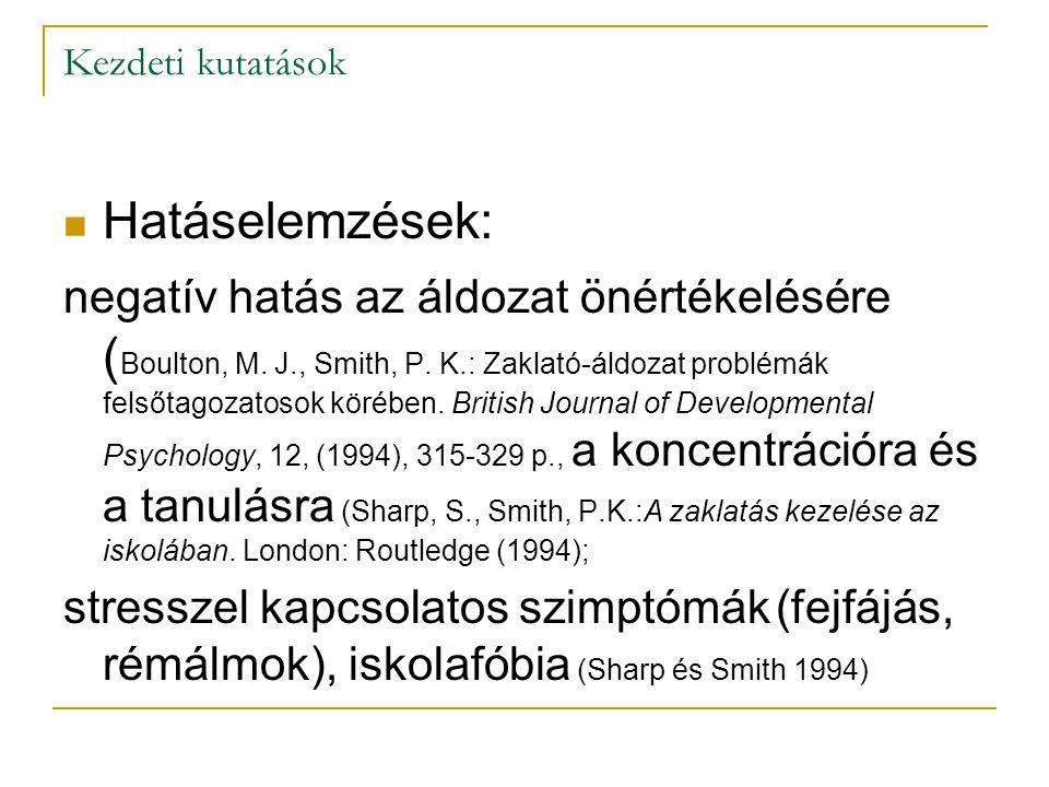 Kezdeti kutatások Hatáselemzések: negatív hatás az áldozat önértékelésére ( Boulton, M. J., Smith, P. K.: Zaklató-áldozat problémák felsőtagozatosok k