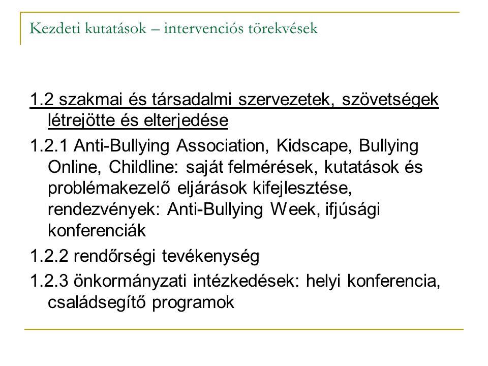 Kezdeti kutatások – intervenciós törekvések 1.2 szakmai és társadalmi szervezetek, szövetségek létrejötte és elterjedése 1.2.1 Anti-Bullying Associati