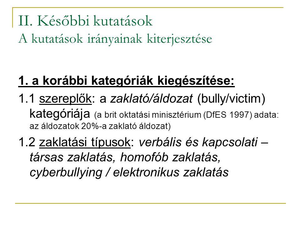 II. Későbbi kutatások A kutatások irányainak kiterjesztése 1. a korábbi kategóriák kiegészítése: 1.1 szereplők: a zaklató/áldozat (bully/victim) kateg