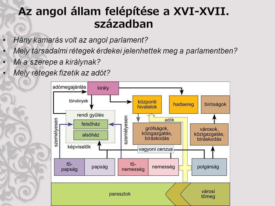 Az angol állam felépítése a XVI-XVII.században Hány kamarás volt az angol parlament.