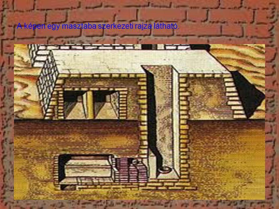 A képen egy masztaba szerkezeti rajza látható.
