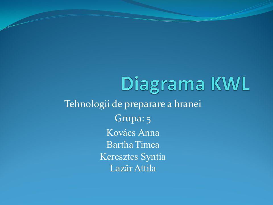 Tehnologii de preparare a hranei Grupa: 5 Kovács Anna Bartha Timea Keresztes Syntia Laz ă r Attila