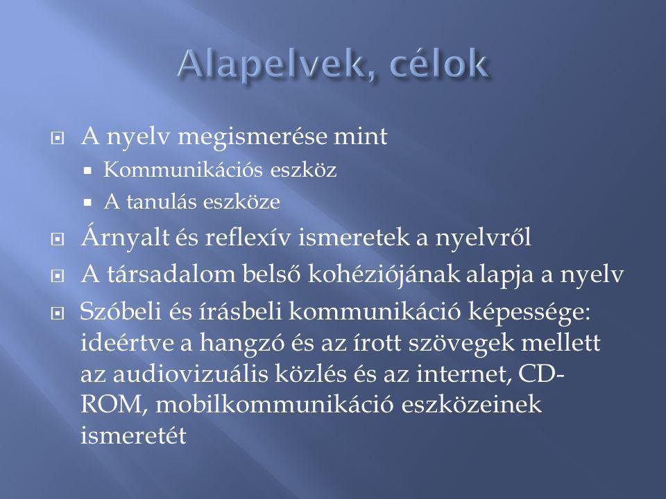  A nyelv megismerése mint  Kommunikációs eszköz  A tanulás eszköze  Árnyalt és reflexív ismeretek a nyelvről  A társadalom belső kohéziójának alapja a nyelv  Szóbeli és írásbeli kommunikáció képessége: ideértve a hangzó és az írott szövegek mellett az audiovizuális közlés és az internet, CD- ROM, mobilkommunikáció eszközeinek ismeretét