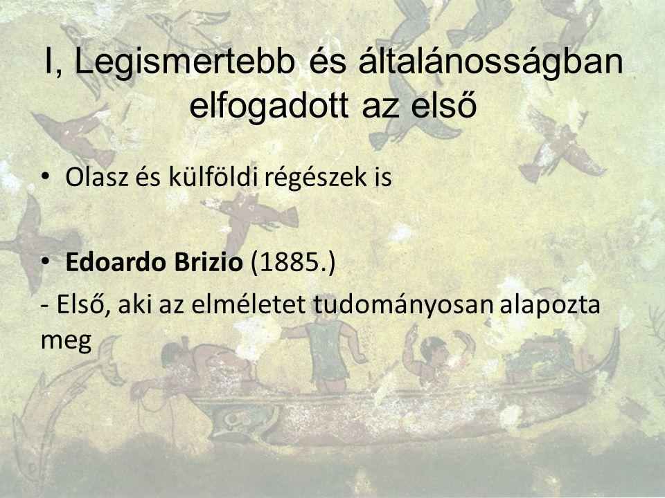 I, Legismertebb és általánosságban elfogadott az első Olasz és külföldi régészek is Edoardo Brizio (1885.) - Első, aki az elméletet tudományosan alapo