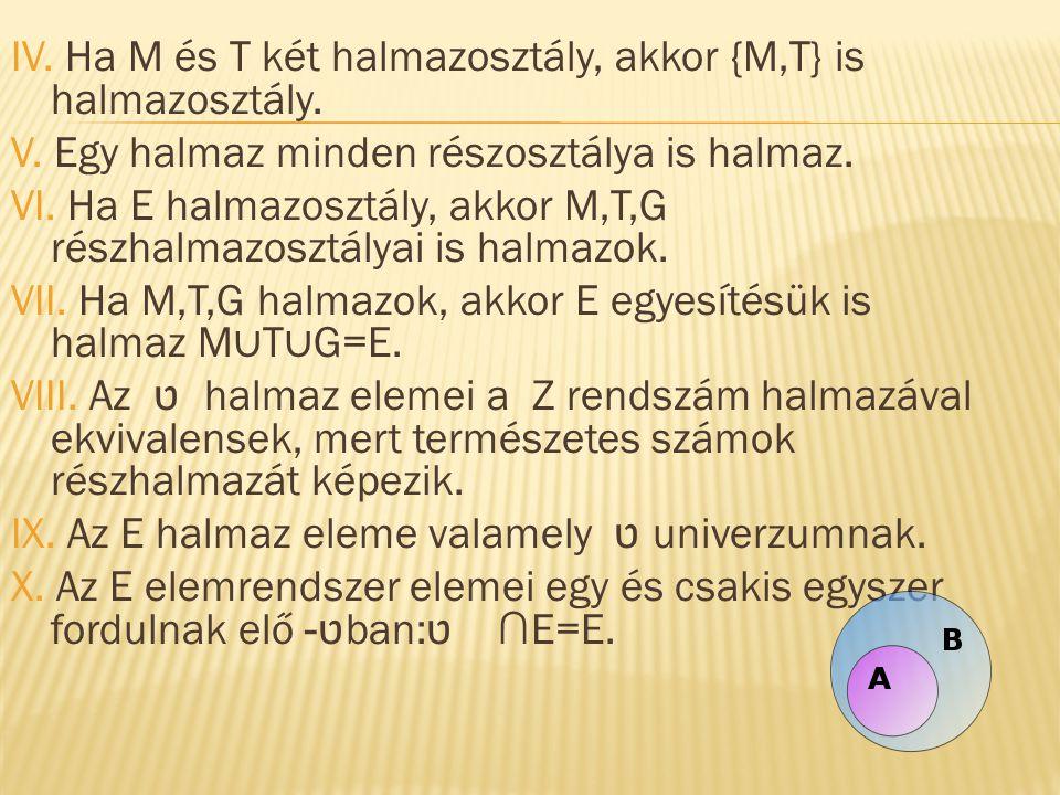 IV. Ha M és T két halmazosztály, akkor {M,T} is halmazosztály.
