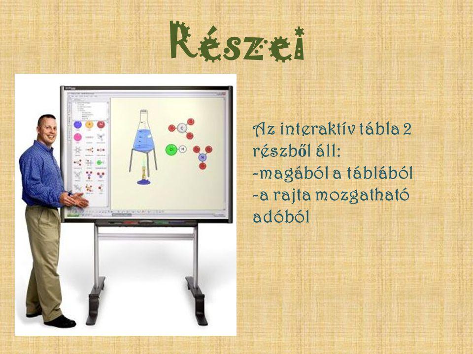 Részei Az interaktív tábla 2 részb ő l áll: -magából a táblából -a rajta mozgatható adóból