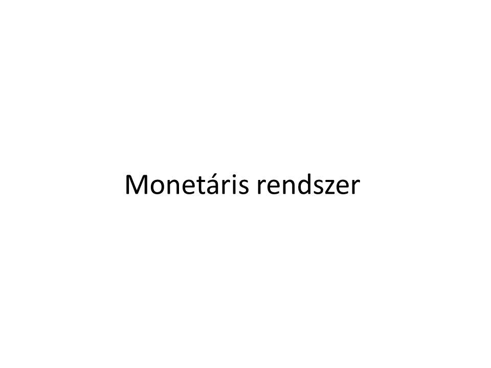 Monetáris rendszer
