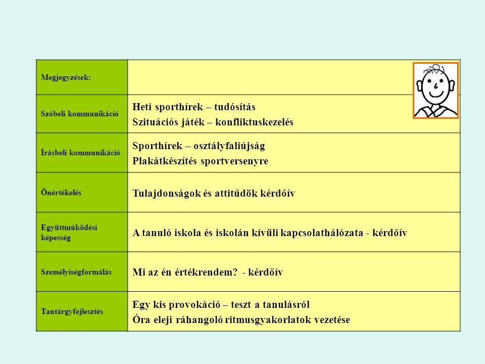 Megjegyzések: Szóbeli kommunikáció Heti sporthírek – tudósítás Szituációs játék – konfliktuskezelés Írásbeli kommunikáció Sporthírek – osztályfaliújsá