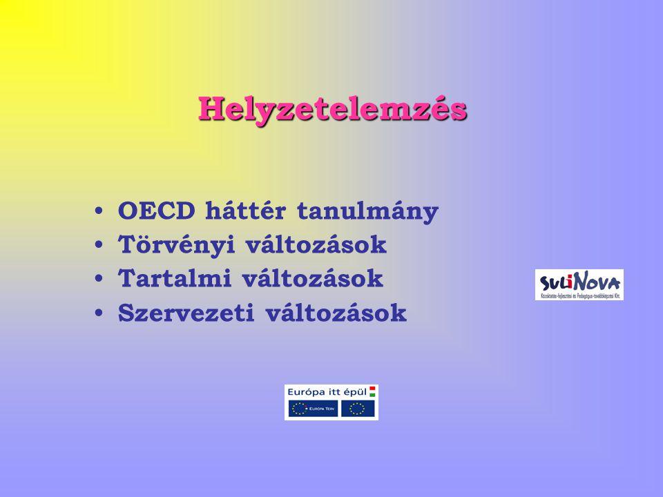 Helyzetelemzés OECD háttér tanulmány Törvényi változások Tartalmi változások Szervezeti változások
