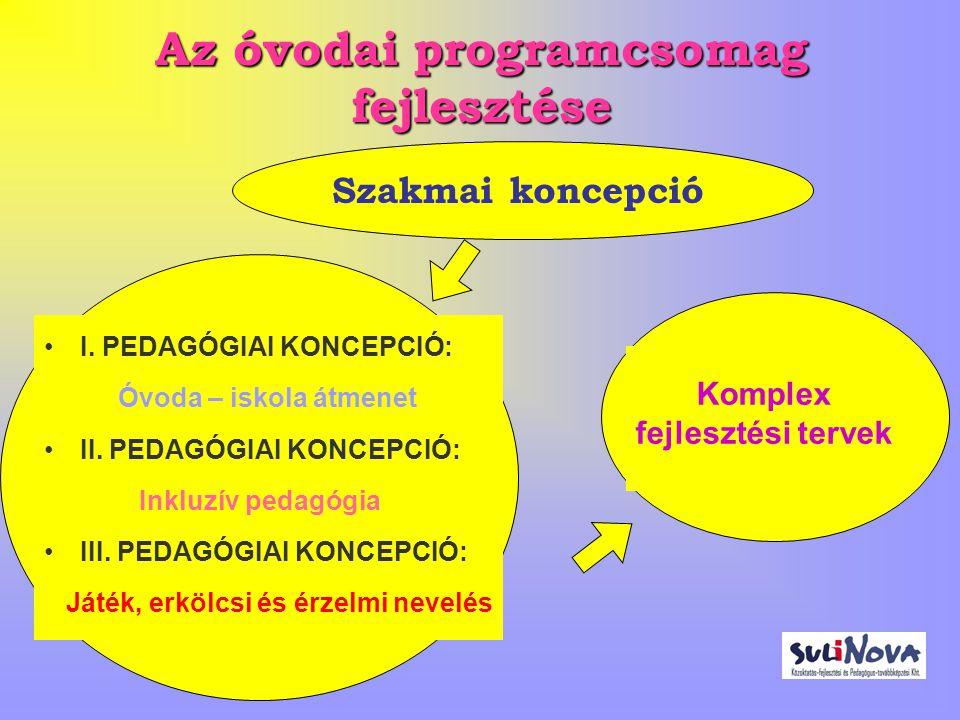 Szakmai koncepció I.PEDAGÓGIAI KONCEPCIÓ: Óvoda – iskola átmenet II.