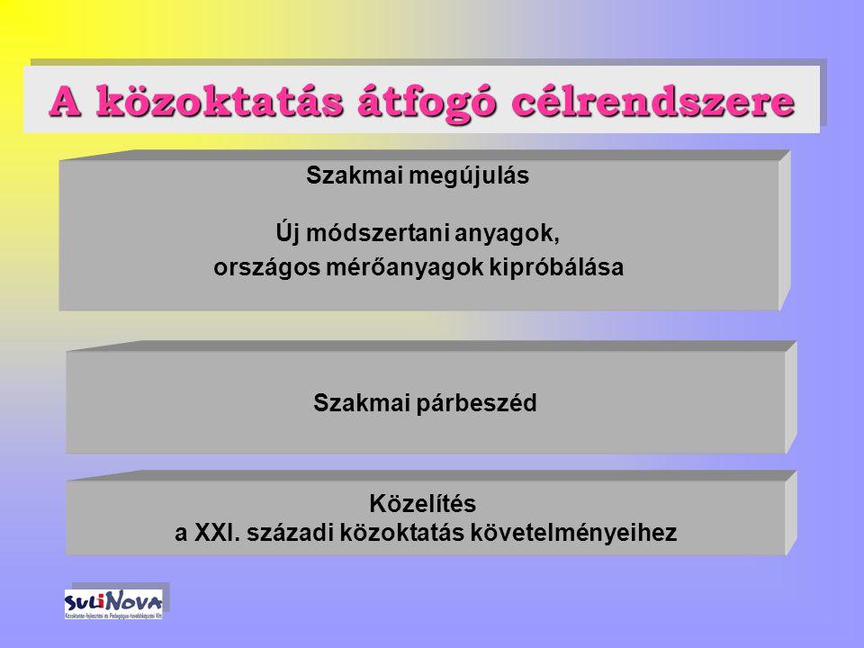 Az óvodai programcsomag 1.