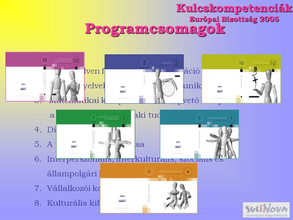 A kompetenciafejlesztés Alkalmazás