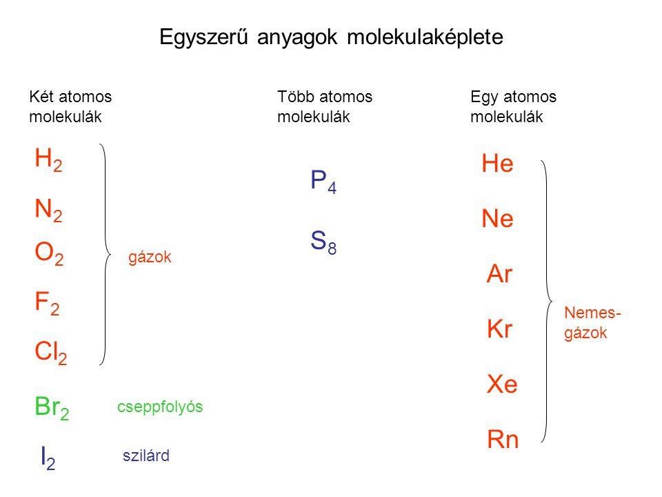 Egyszerű anyagok molekulaképlete H2H2 N2N2 P4P4 O2O2 Cl 2 F2F2 Br 2 I2I2 Két atomos molekulák gázok cseppfolyós szilárd S8S8 Több atomos molekulák Egy atomos molekulák Rn Xe Kr Ar Ne He Nemes- gázok