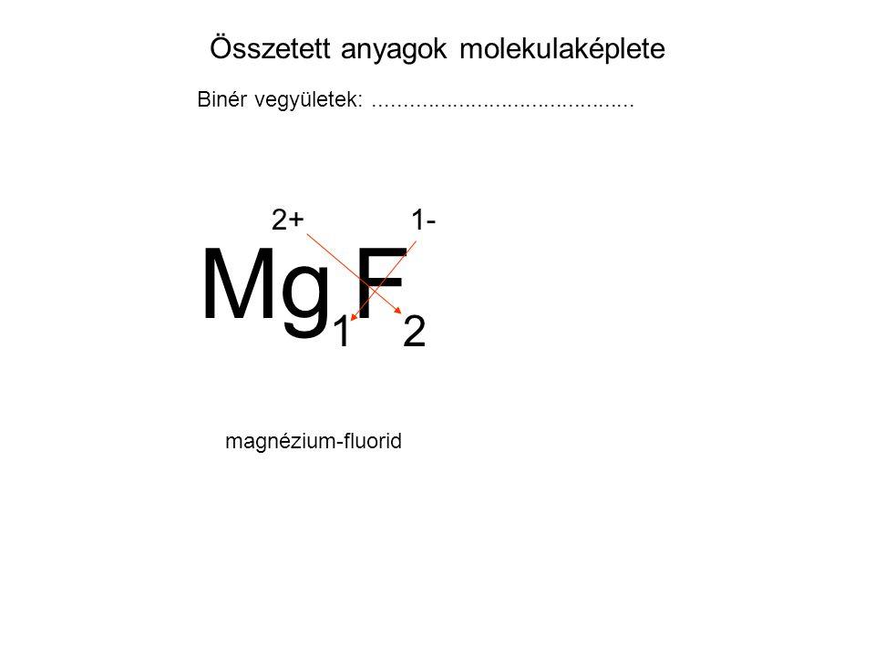 Összetett anyagok molekulaképlete Binér vegyületek:...........................................
