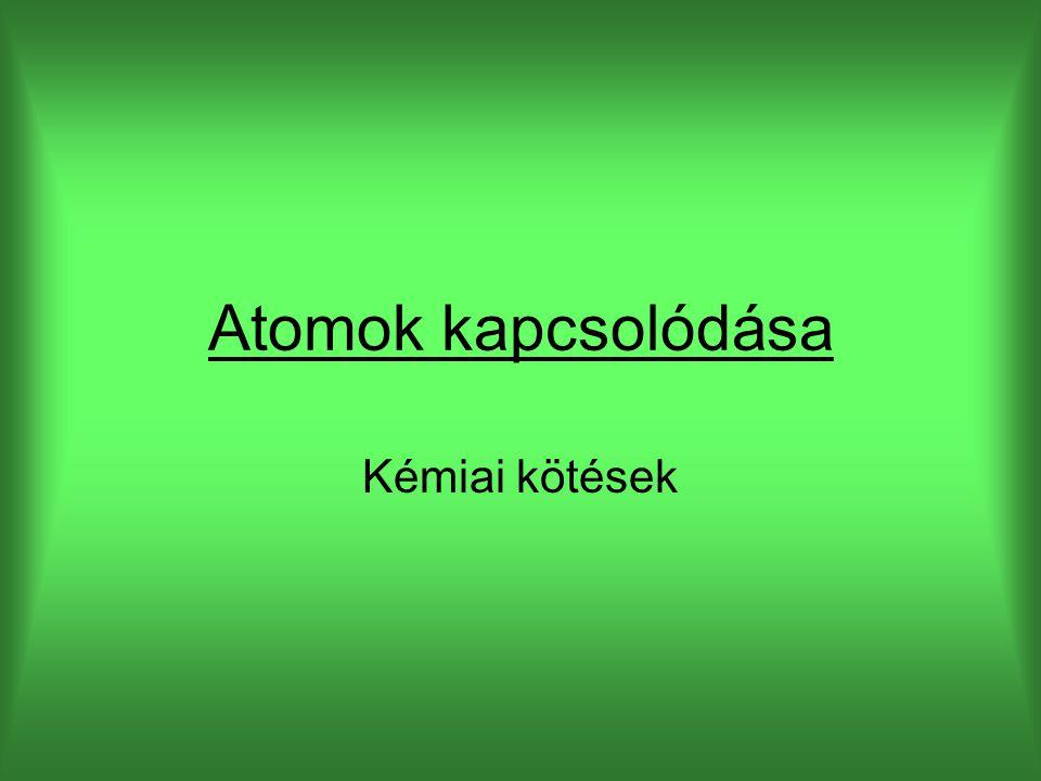 IONOS (ELEKTROVALENS) KÖTÉS Na + Cl e-e- + Na + pozitiv ion Cl - negativ ion Na + Cl - nátrium-klorid (konyhasó) ionvegyület Ionkötés: Ionvegyület: Fém-atomNemfém- atom