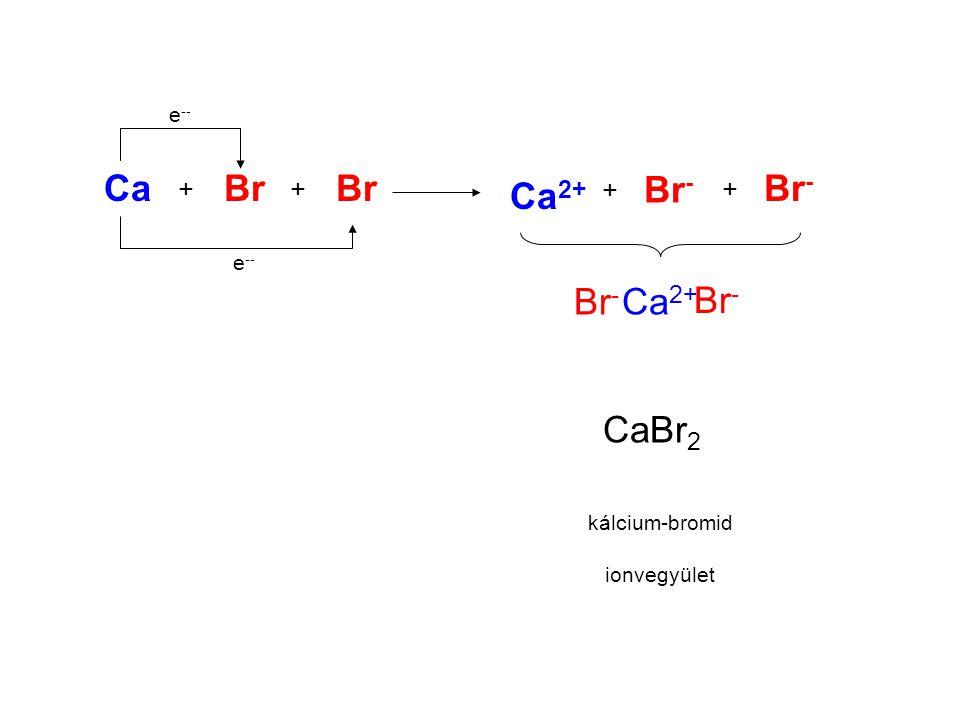 KOVALENS (ATOM)KÖTÉS H + H nemfém-atom H H Kétatomos hidrogén-molekula H2H2 Cl : + Cl : nemfém-atom Cl : Cl : Kétatomos klór-molekula Cl 2 Kovalens kötés Molekula