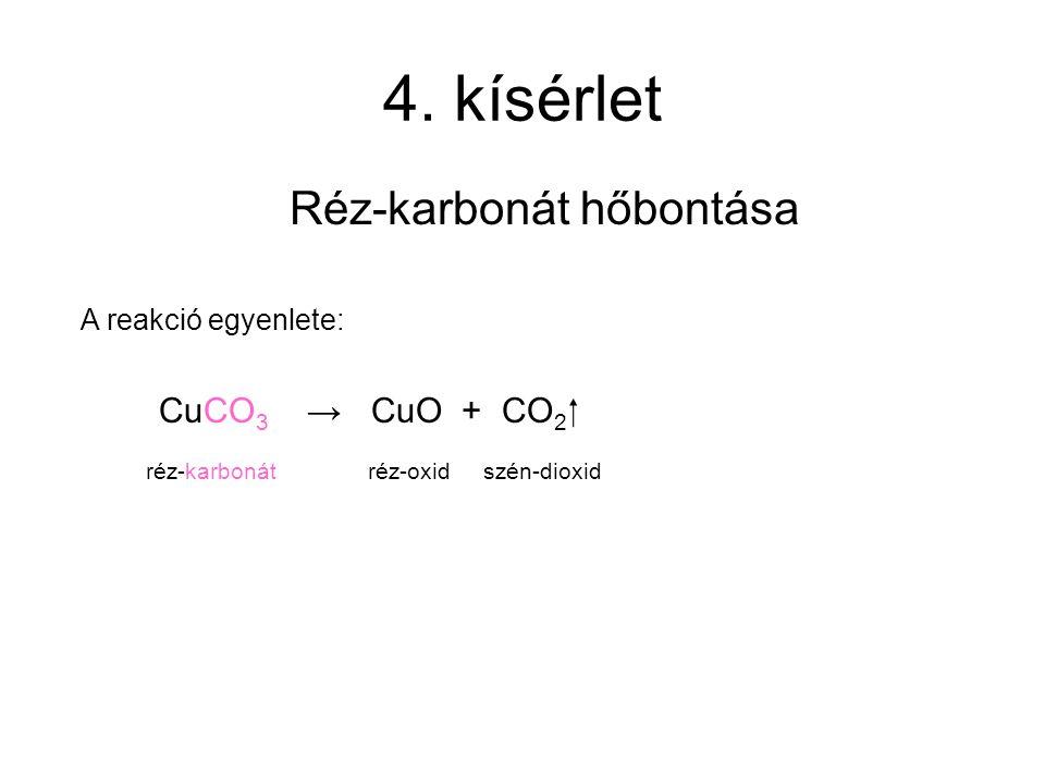 5. kísérlet Cink égése oxigénben A reakció egyenlete: Zn + O 2 → ZnO cink oxigén cink-oxid 22