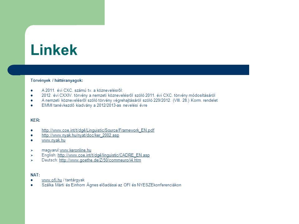 Linkek Törvények / háttéranyagok: A 2011. évi CXC.