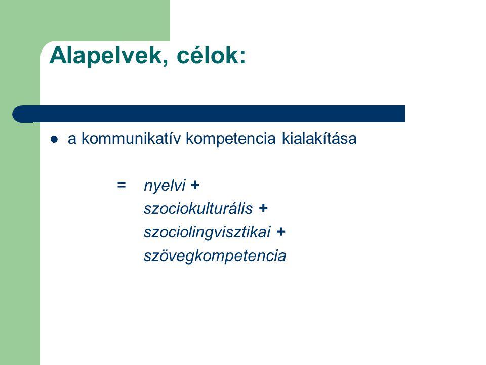 Alapelvek, célok: a kommunikatív kompetencia kialakítása = nyelvi + szociokulturális + szociolingvisztikai + szövegkompetencia