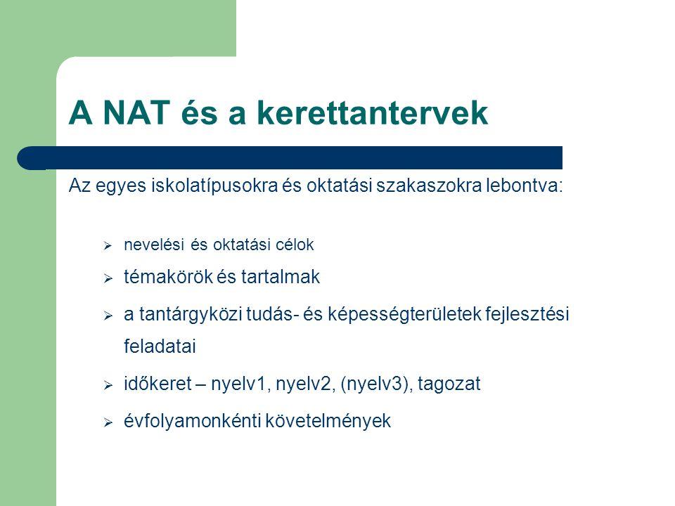 A NAT és a kerettantervek Az egyes iskolatípusokra és oktatási szakaszokra lebontva:  nevelési és oktatási célok  témakörök és tartalmak  a tantárgyközi tudás- és képességterületek fejlesztési feladatai  időkeret – nyelv1, nyelv2, (nyelv3), tagozat  évfolyamonkénti követelmények
