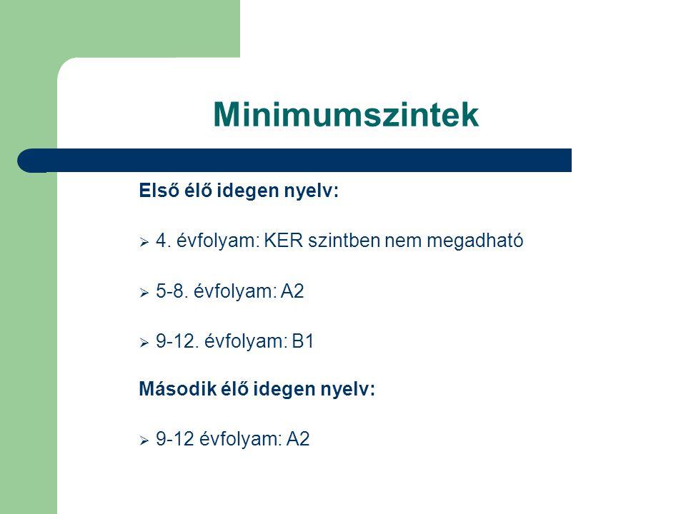 Minimumszintek Első élő idegen nyelv:  4. évfolyam: KER szintben nem megadható  5 ‑ 8.