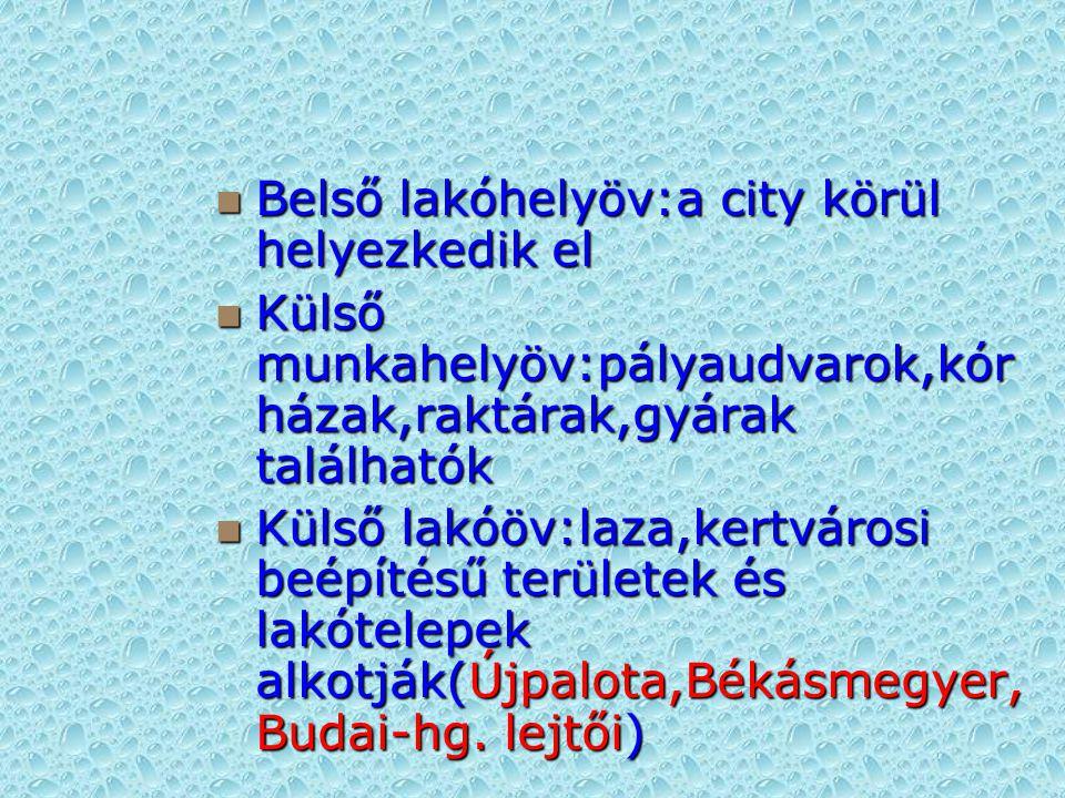Belső lakóhelyöv:a city körül helyezkedik el Belső lakóhelyöv:a city körül helyezkedik el Külső munkahelyöv:pályaudvarok,kór házak,raktárak,gyárak találhatók Külső munkahelyöv:pályaudvarok,kór házak,raktárak,gyárak találhatók Külső lakóöv:laza,kertvárosi beépítésű területek és lakótelepek alkotják(Újpalota,Békásmegyer, Budai-hg.