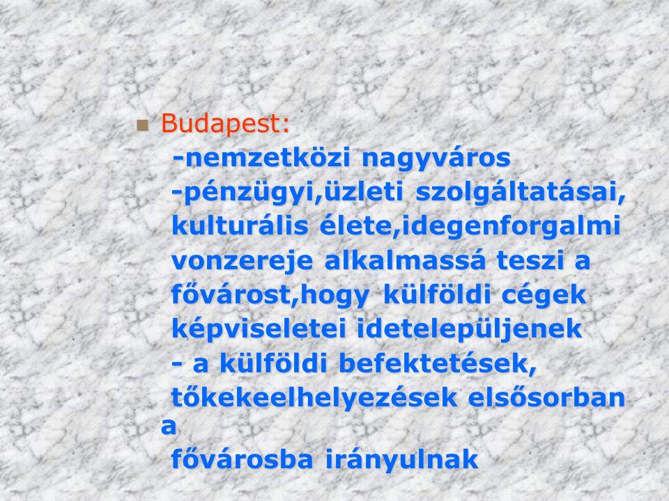 Budapest: Budapest: -nemzetközi nagyváros -nemzetközi nagyváros -pénzügyi,üzleti szolgáltatásai, -pénzügyi,üzleti szolgáltatásai, kulturális élete,idegenforgalmi kulturális élete,idegenforgalmi vonzereje alkalmassá teszi a vonzereje alkalmassá teszi a fővárost,hogy külföldi cégek fővárost,hogy külföldi cégek képviseletei idetelepüljenek képviseletei idetelepüljenek - a külföldi befektetések, - a külföldi befektetések, tőkekeelhelyezések elsősorban a tőkekeelhelyezések elsősorban a fővárosba irányulnak fővárosba irányulnak