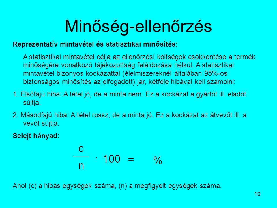 10 Minőség-ellenőrzés Reprezentatív mintavétel és statisztikai minősítés: A statisztikai mintavétel célja az ellenőrzési költségek csökkentése a termé