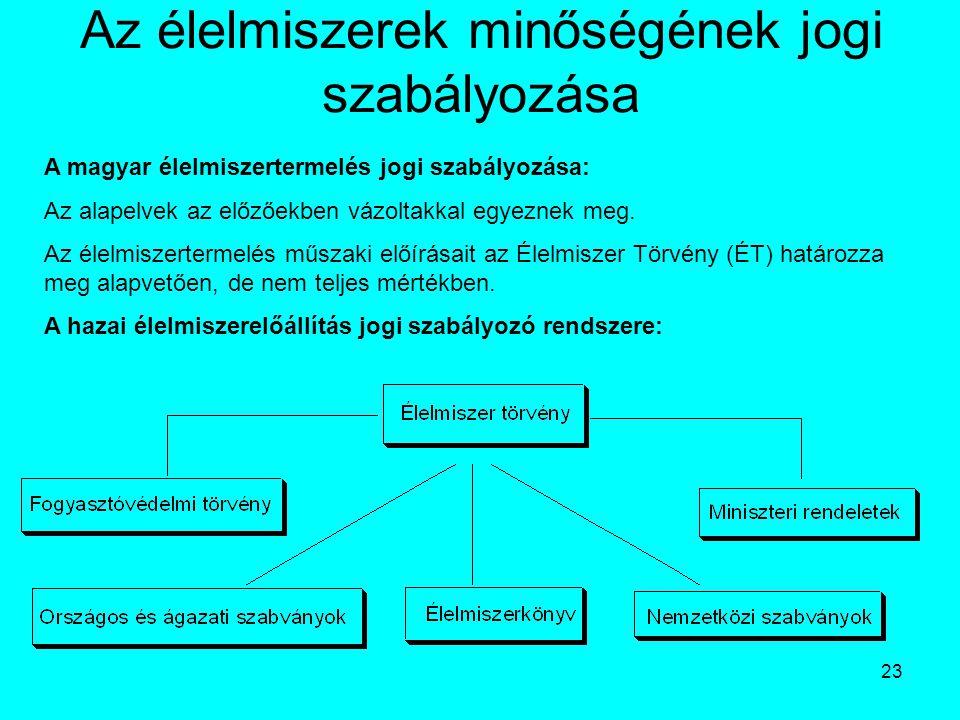 23 Az élelmiszerek minőségének jogi szabályozása A magyar élelmiszertermelés jogi szabályozása: Az alapelvek az előzőekben vázoltakkal egyeznek meg. A
