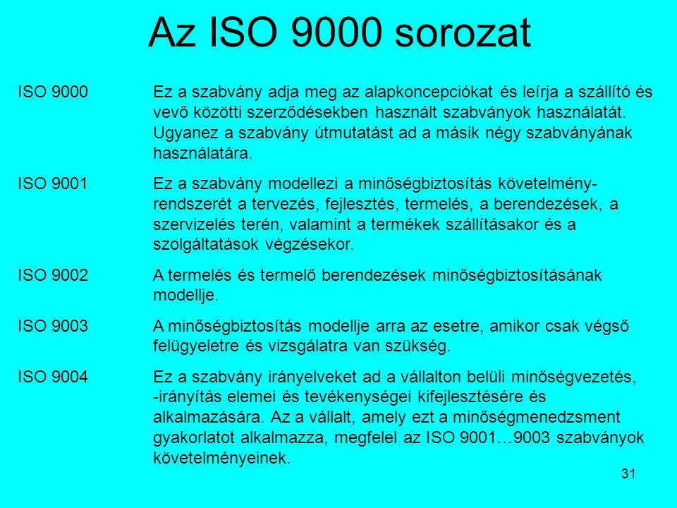 31 Az ISO 9000 sorozat ISO 9000Ez a szabvány adja meg az alapkoncepciókat és leírja a szállító és vevő közötti szerződésekben használt szabványok hasz