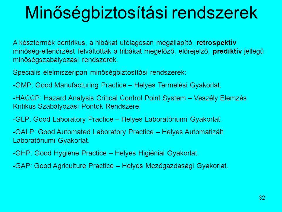 32 Minőségbiztosítási rendszerek A késztermék centrikus, a hibákat utólagosan megállapító, retrospektív minőség-ellenőrzést felváltották a hibákat megelőző, előrejelző, prediktív jellegű minőségszabályozási rendszerek.