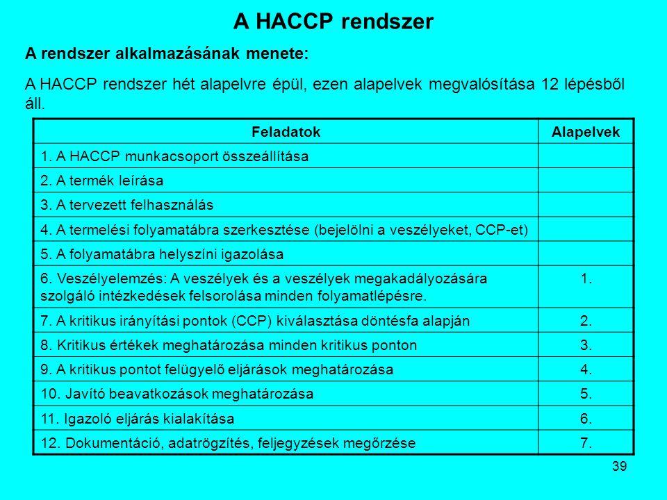 39 A HACCP rendszer A rendszer alkalmazásának menete: A HACCP rendszer hét alapelvre épül, ezen alapelvek megvalósítása 12 lépésből áll. FeladatokAlap