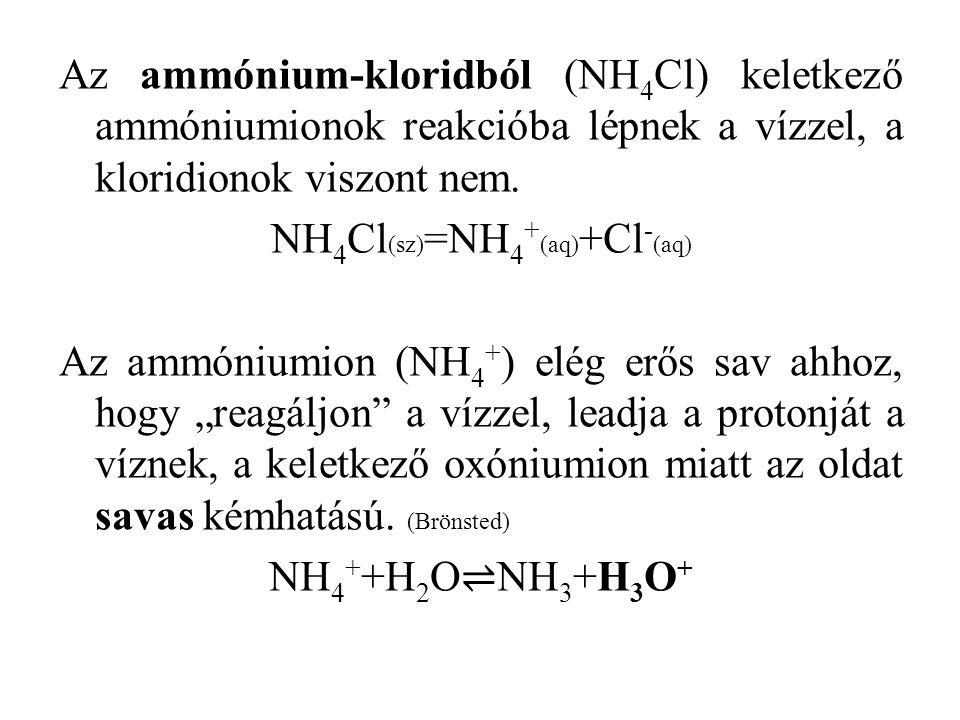 Az ammónium-kloridból (NH 4 Cl) keletkező ammóniumionok reakcióba lépnek a vízzel, a kloridionok viszont nem.