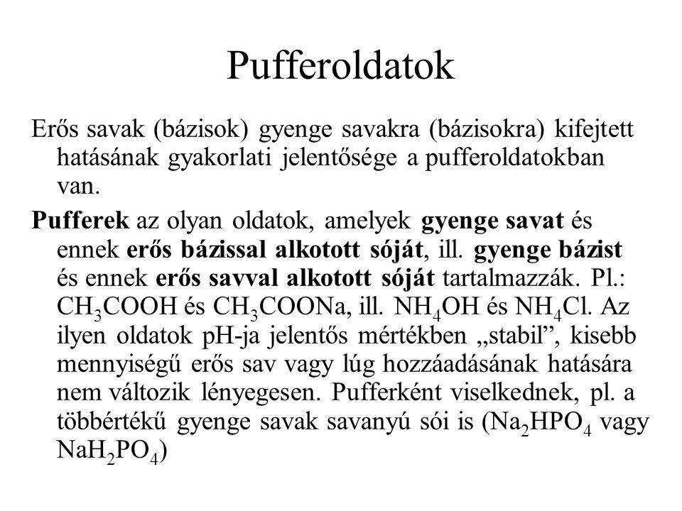 Pufferoldatok Erős savak (bázisok) gyenge savakra (bázisokra) kifejtett hatásának gyakorlati jelentősége a pufferoldatokban van.